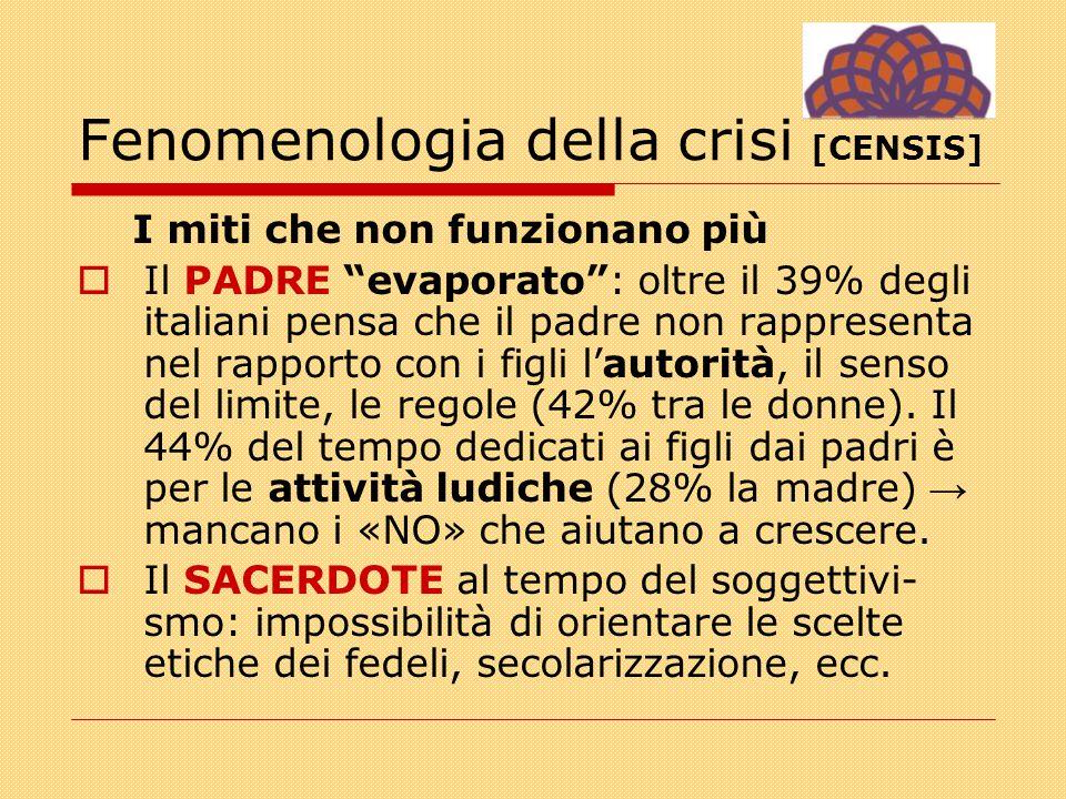 Fenomenologia della crisi [CENSIS]